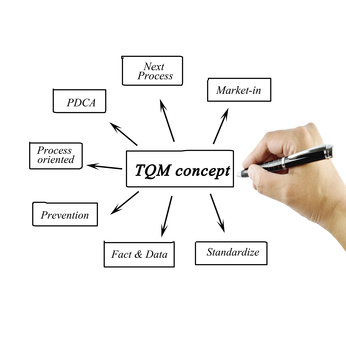 Women hand writing element of TQM concept.for business concept and use in manufacturing